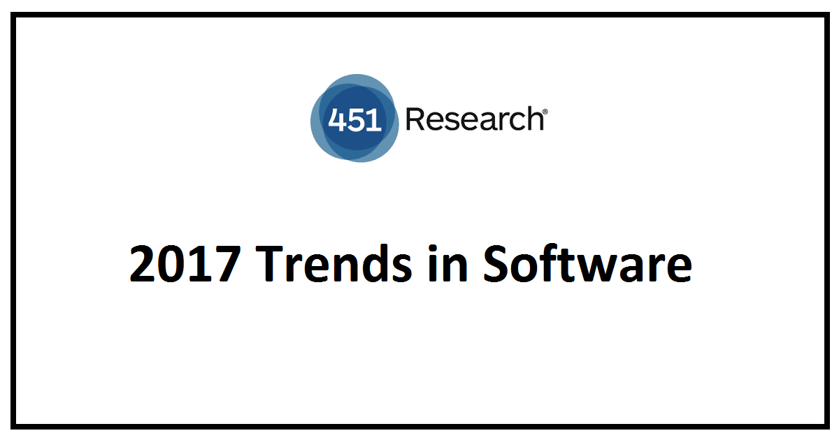 2017 Trends in Software