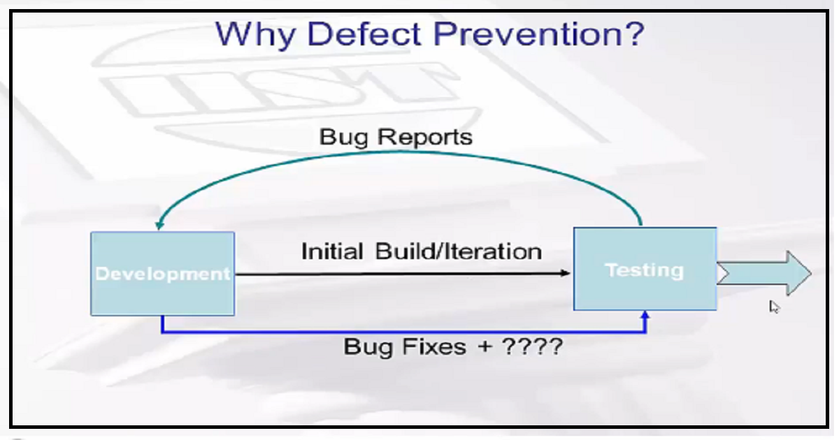 Defect Prevention: A Tester Role in Process Improvement - Part Two