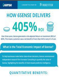 FORRESTER TOTAL ECONOMIC REPORT SHOWS A 405% ROI ON 6SENSE