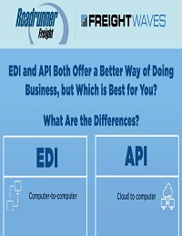 EDI and API are great, but which is best for you? | infotech